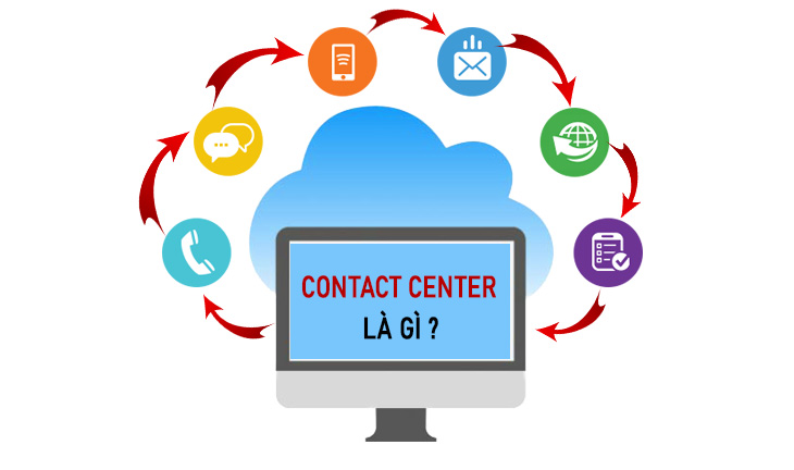 contact center là gì
